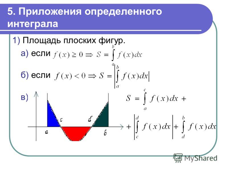 5. Приложения определенного интеграла 1) Площадь плоских фигур. а) если б) если в)в)