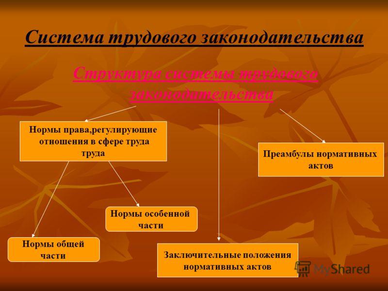 Система трудового