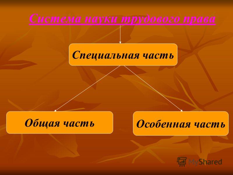 Система науки трудового права Общая часть Специальная часть Особенная часть