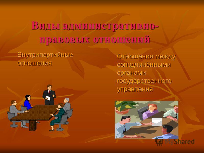 Виды административно- правовых отношений Внутрипартийные отношения Отношения между соподчинёнными органами государственного управления