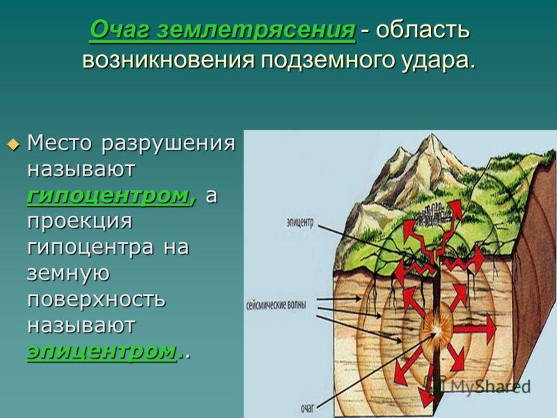 Очаг землетрясения - область возникновения подземного удара. Место разрушения называют гипоцентром, а проекция гипоцентра на земную поверхность называют эпицентром.. Место разрушения называют гипоцентром, а проекция гипоцентра на земную поверхность н
