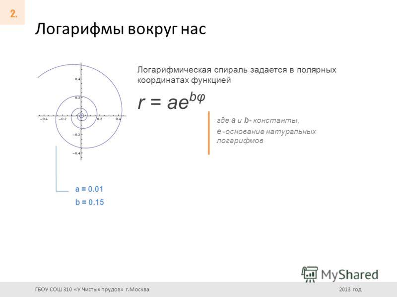 Логарифмы вокруг нас Логарифмическая спираль задается в полярных координатах функцией r = ae bφ где a и b- константы, e -основание натуральных логарифмов a = 0.01 b = 0.15 ГБОУ СОШ 310 «У Чистых прудов» г.Москва 2013 год 2.2.
