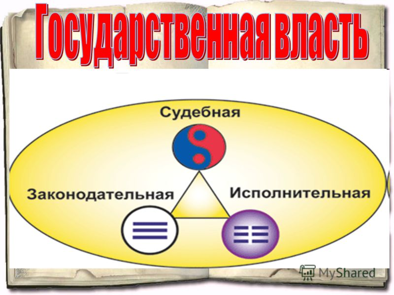 Тип государства, деятельность которого реально ограничена правом, имеют место реальное разделение властей, гарантии свободы личности и контроль над властью со стороны общества. Тип государства, деятельность которого реально ограничена правом, имеют м