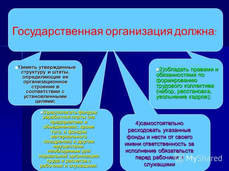Государственная организация должна : 1)иметь утвержденные структуру и штаты, определяющие ее организационное строение в соответствии с установленными целями; 2)обладать правами и обязанностями по формированию трудового коллектива (набор, расстановка,