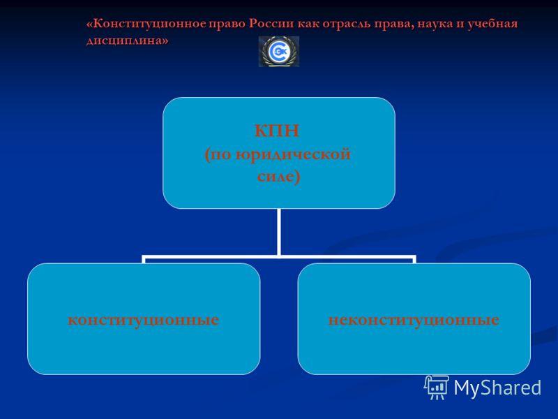 «Конституционное право России как отрасль права, наука и учебная дисциплина» КПН (по юридической силе) конституционныенеконституционные