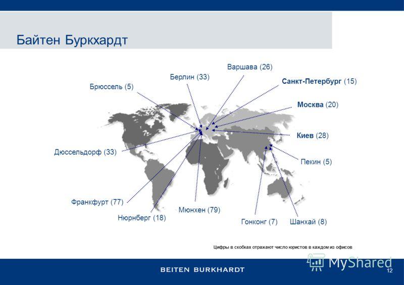 12 Цифры в скобках отражают число юристов в каждом из офисов Санкт-Петербург (15) Москва (20) Пекин (5) Варшава (26) Брюссель (5) Шанхай (8) Киев (28) Гонконг (7) Берлин (33) Дюссельдорф (33) Франкфурт (77) Нюрнберг (18) Мюнхен (79) Байтен Буркхардт