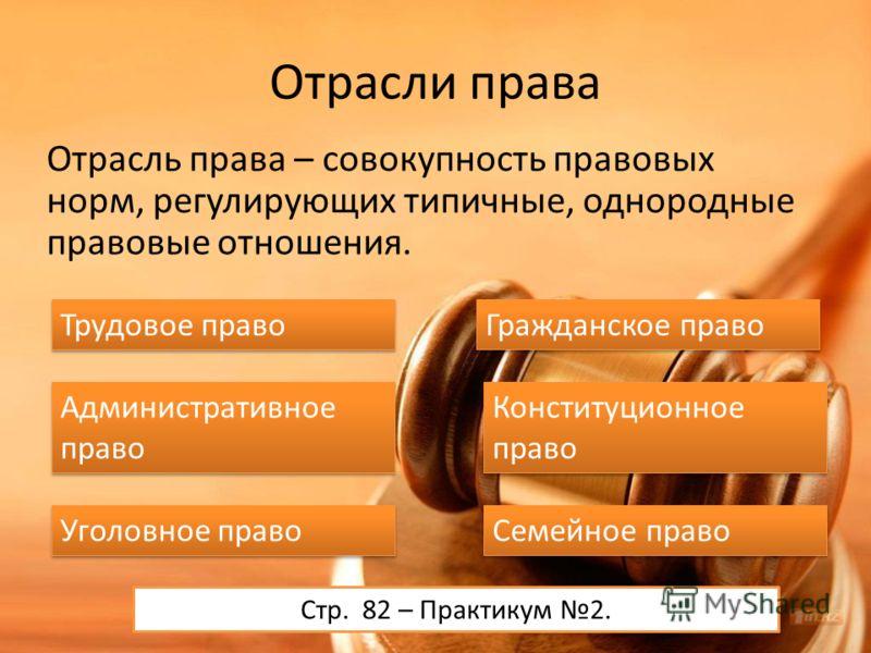 Культура Презентация 9 Класс Обществознание Кравченко