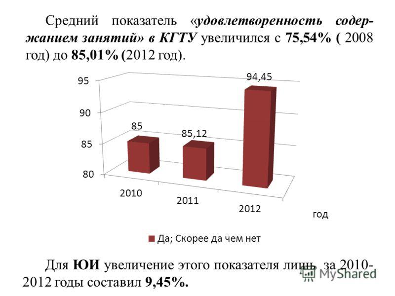 Средний показатель «удовлетворенность содер- жанием занятий» в КГТУ увеличился с 75,54% ( 2008 год) до 85,01% (2012 год). Для ЮИ увеличение этого показателя лишь за 2010- 2012 годы составил 9,45%.