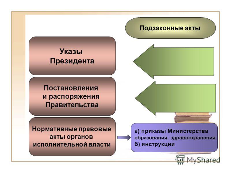 уровень Подзаконные акты Законы РФ (РСФСР) Федеральные законы Кодексы Федеральные Конституционные законы Конституция РФ