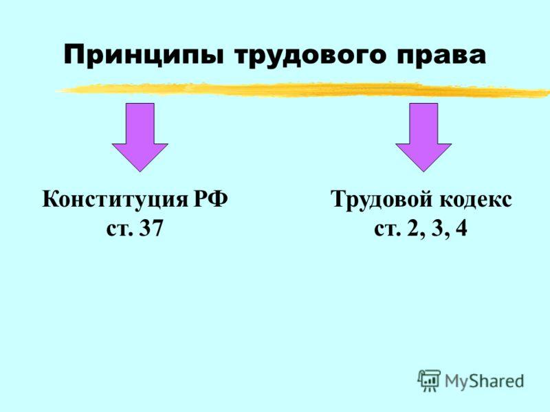 Принципы трудового права Конституция РФ ст. 37 Трудовой кодекс ст. 2, 3, 4