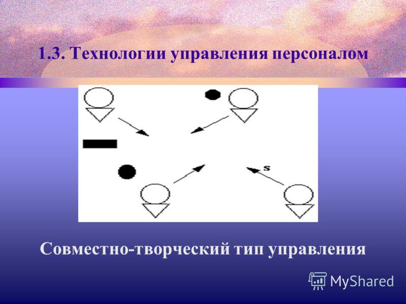 1.3. Технологии управления персоналом Совместно-творческий тип управления