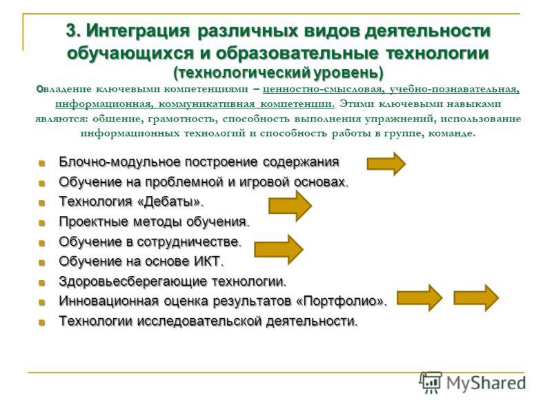 3. Интеграция различных видов деятельности обучающихся и образовательные технологии (технологический уровень) О 3. Интеграция различных видов деятельности обучающихся и образовательные технологии (технологический уровень) О владение ключевыми компете