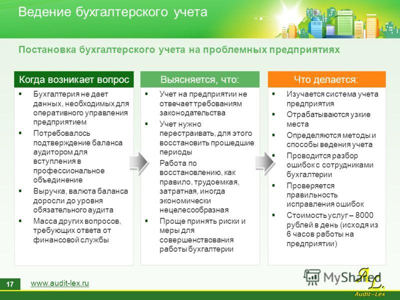 www.audit-lex.ru 17 Ведение бухгалтерского учета Постановка бухгалтерского учета на проблемных предприятиях Учет на предприятии не отвечает требованиям законодательства Учет нужно перестраивать, для этого восстановить прошедшие периоды Работа по восс