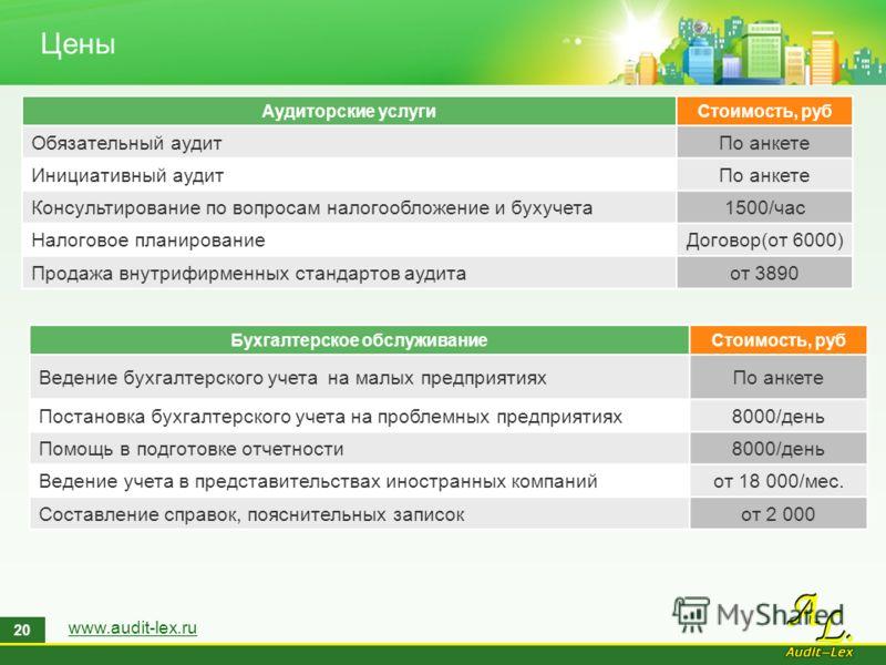 www.audit-lex.ru 20 Цены Аудиторские услугиСтоимость, руб Обязательный аудитПо анкете Инициативный аудитПо анкете Консультирование по вопросам налогообложение и бухучета1500/час Налоговое планированиеДоговор(от 6000) Продажа внутрифирменных стандарто