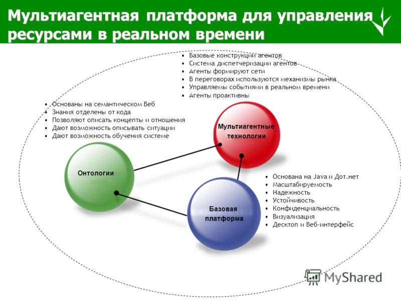 Онтологический подход к описанию ситуаций Онтология как модель предметной области и сцена как модель проблемной ситуации