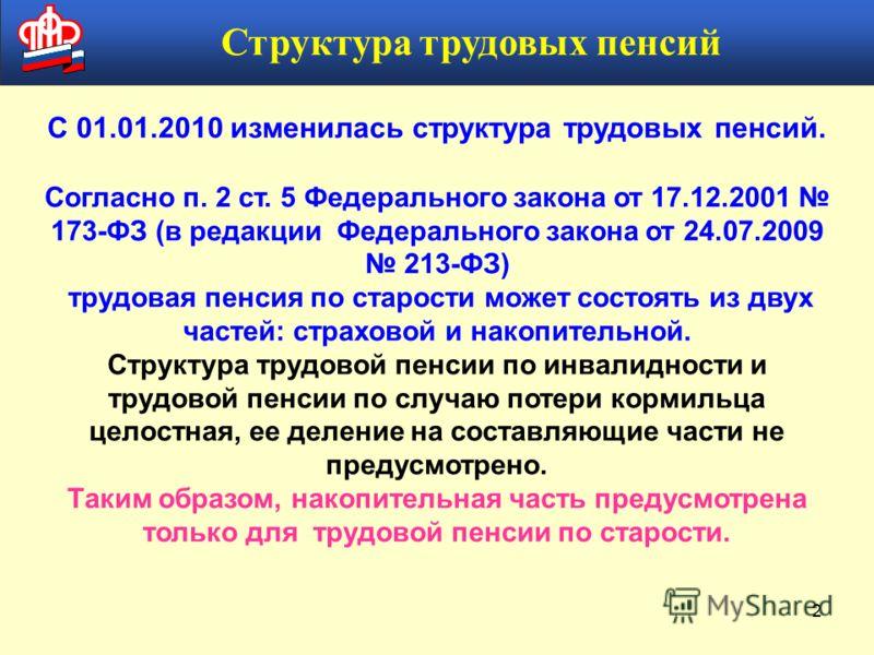 Закон 168 пенсии