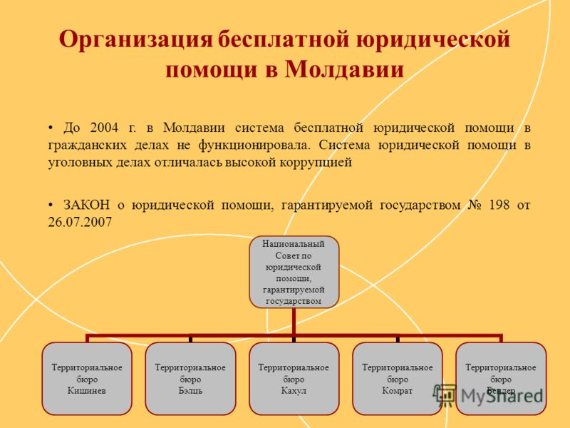 Организация бесплатной юридической помощи в Молдавии До 2004 г. в Молдавии система бесплатной юридической помощи в гражданских делах не функционировала. Система юридической помощи в уголовных делах отличалась высокой коррупцией ЗАКОН о юридической по