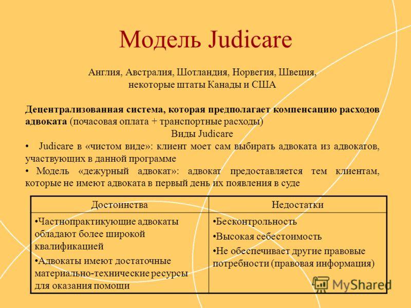 Модель Judicare Англия, Австралия, Шотландия, Норвегия, Швеция, некоторые штаты Канады и США Децентрализованная система, которая предполагает компенсацию расходов адвоката (почасовая оплата + транспортные расходы) Виды Judicare Judicare в «чистом вид