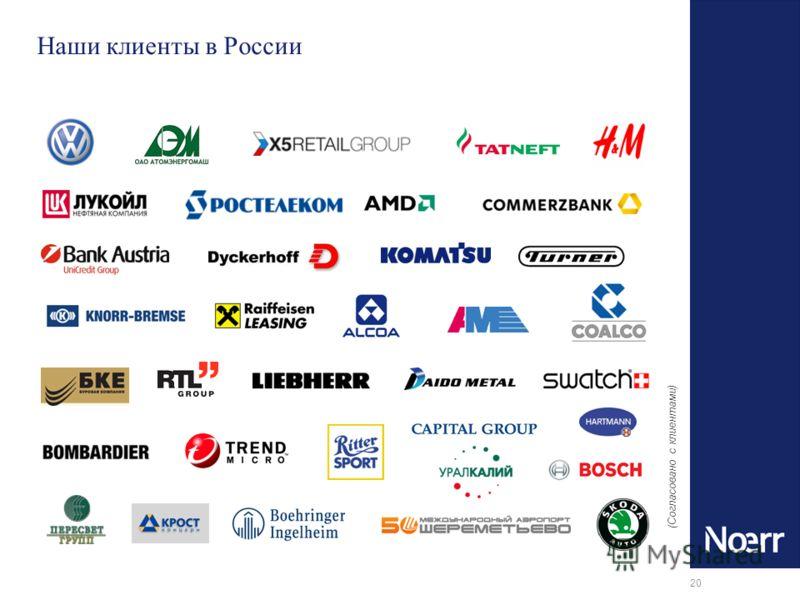 20 Наши клиенты в России (Согласовано с клиентами)