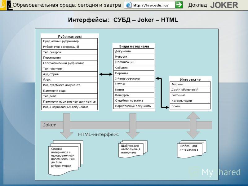 Образовательная среда: сегодня и завтра http://law.edu.ru/JOKER Доклад Интерфейсы: СУБД – Joker – HTML