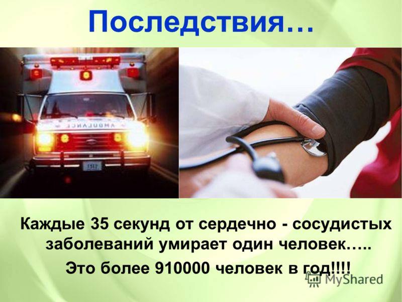 Последствия… Каждые 35 секунд от сердечно - сосудистых заболеваний умирает один человек….. Это более 910000 человек в год!!!!