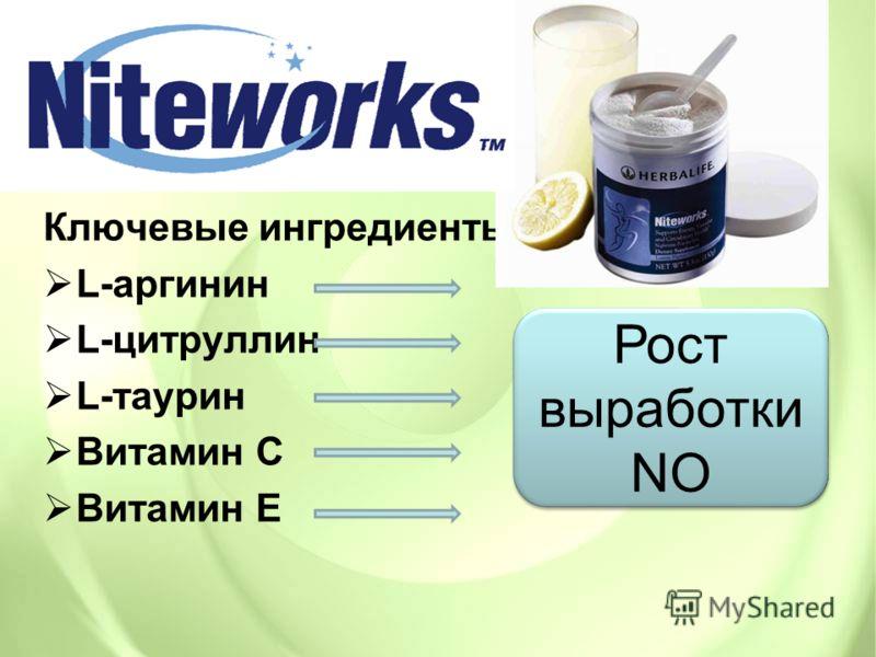 Ключевые ингредиенты: L-аргинин L-цитруллин L-таурин Витамин С Витамин Е Рост выработки NO