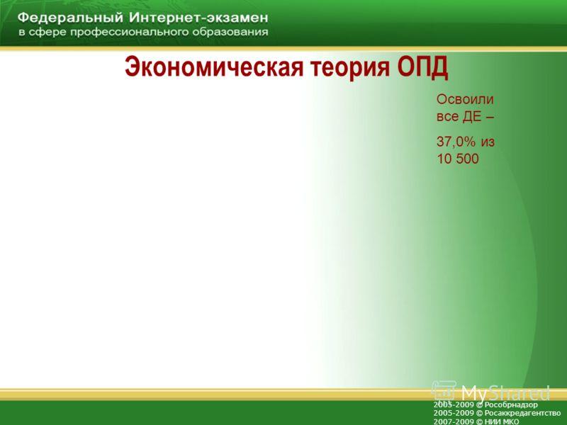 2005-2009 © Рособрнадзор 2005-2009 © Росаккредагентство 2007-2009 © НИИ МКО Экономическая теория ОПД Освоили все ДЕ – 37,0% из 10 500