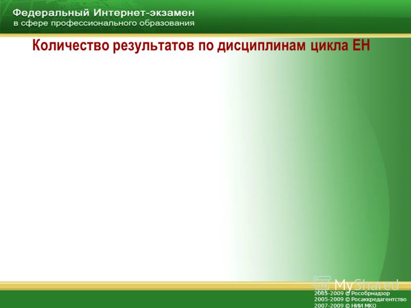 2005-2009 © Рособрнадзор 2005-2009 © Росаккредагентство 2007-2009 © НИИ МКО Количество результатов по дисциплинам цикла ЕН