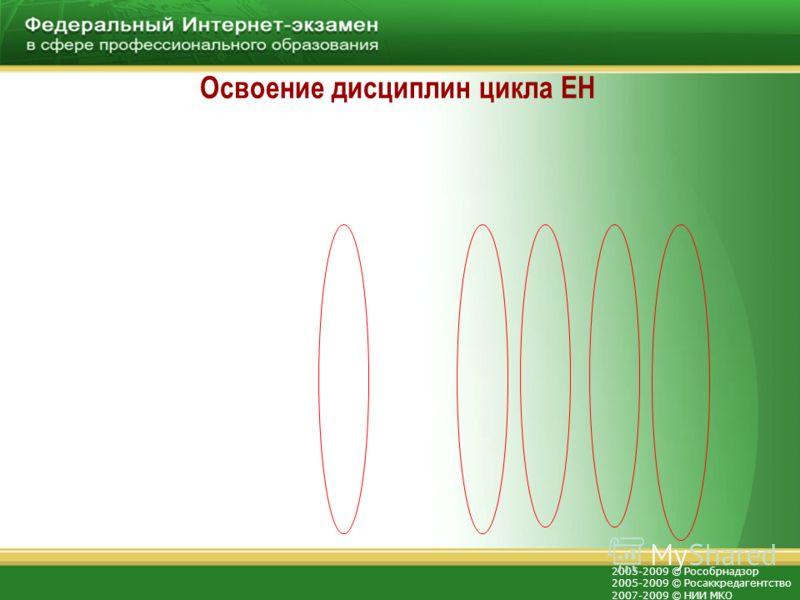2005-2009 © Рособрнадзор 2005-2009 © Росаккредагентство 2007-2009 © НИИ МКО Освоение дисциплин цикла ЕН
