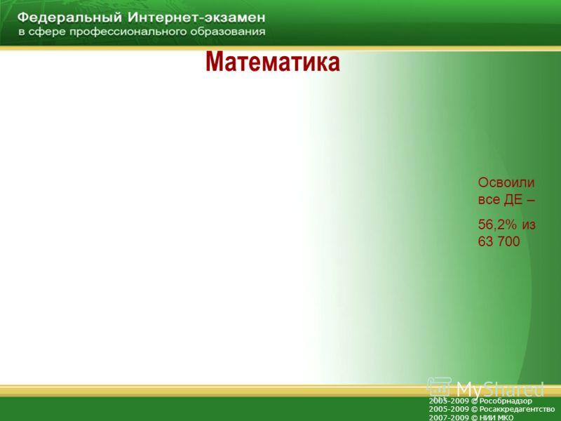 2005-2009 © Рособрнадзор 2005-2009 © Росаккредагентство 2007-2009 © НИИ МКО Математика Освоили все ДЕ – 56,2% из 63 700