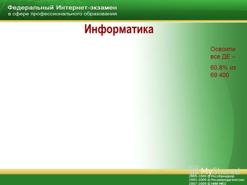 2005-2009 © Рособрнадзор 2005-2009 © Росаккредагентство 2007-2009 © НИИ МКО Информатика Освоили все ДЕ – 60,8% из 69 400