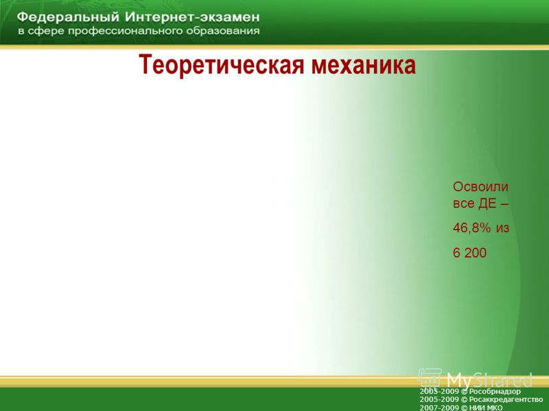 2005-2009 © Рособрнадзор 2005-2009 © Росаккредагентство 2007-2009 © НИИ МКО Теоретическая механика Освоили все ДЕ – 46,8% из 6 200