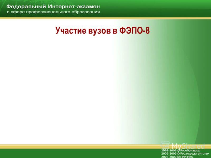 2005-2009 © Рособрнадзор 2005-2009 © Росаккредагентство 2007-2009 © НИИ МКО Участие вузов в ФЭПО-8
