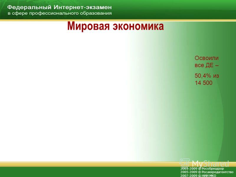 2005-2009 © Рособрнадзор 2005-2009 © Росаккредагентство 2007-2009 © НИИ МКО Мировая экономика Освоили все ДЕ – 50,4% из 14 500