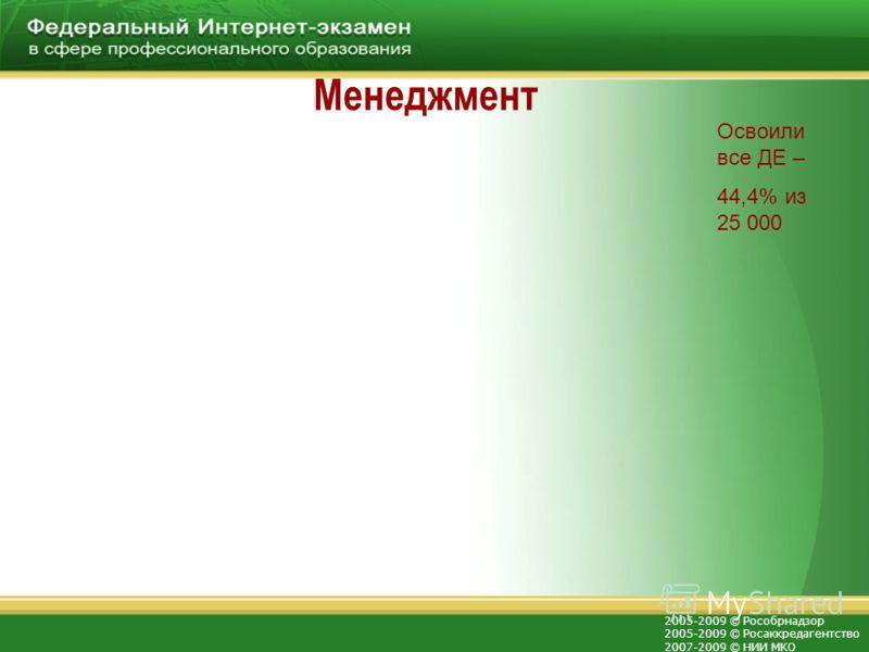2005-2009 © Рособрнадзор 2005-2009 © Росаккредагентство 2007-2009 © НИИ МКО Менеджмент Освоили все ДЕ – 44,4% из 25 000