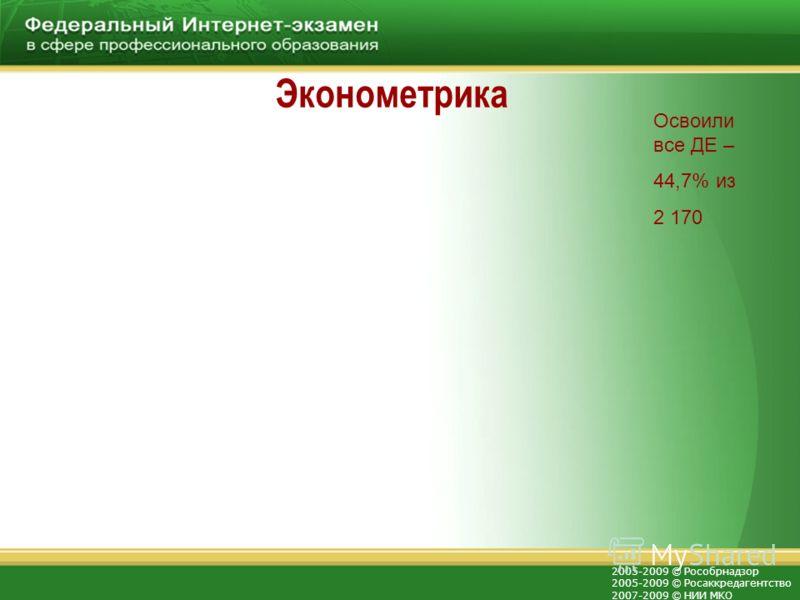 2005-2009 © Рособрнадзор 2005-2009 © Росаккредагентство 2007-2009 © НИИ МКО Эконометрика Освоили все ДЕ – 44,7% из 2 170