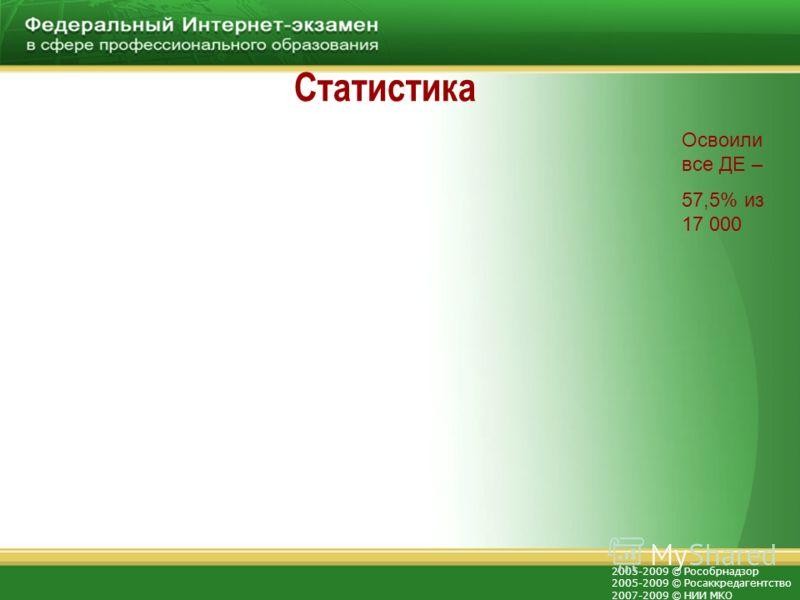 2005-2009 © Рособрнадзор 2005-2009 © Росаккредагентство 2007-2009 © НИИ МКО Статистика Освоили все ДЕ – 57,5% из 17 000