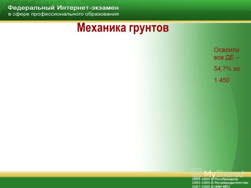2005-2009 © Рособрнадзор 2005-2009 © Росаккредагентство 2007-2009 © НИИ МКО Механика грунтов Освоили все ДЕ – 54,7% из 1 450