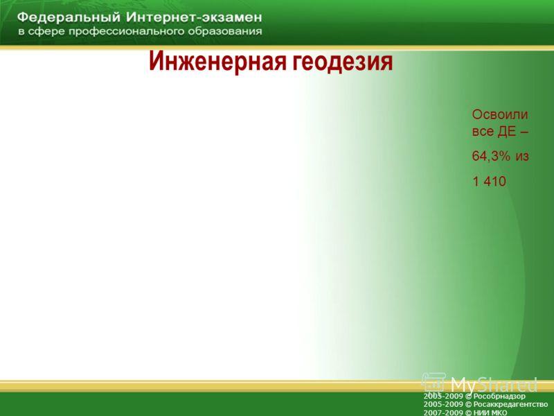 2005-2009 © Рособрнадзор 2005-2009 © Росаккредагентство 2007-2009 © НИИ МКО Инженерная геодезия Освоили все ДЕ – 64,3% из 1 410