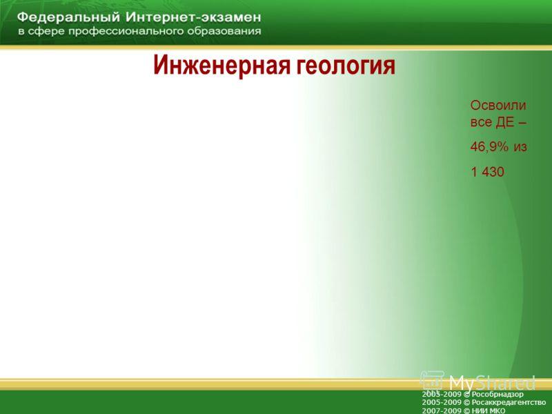 2005-2009 © Рособрнадзор 2005-2009 © Росаккредагентство 2007-2009 © НИИ МКО Инженерная геология Освоили все ДЕ – 46,9% из 1 430