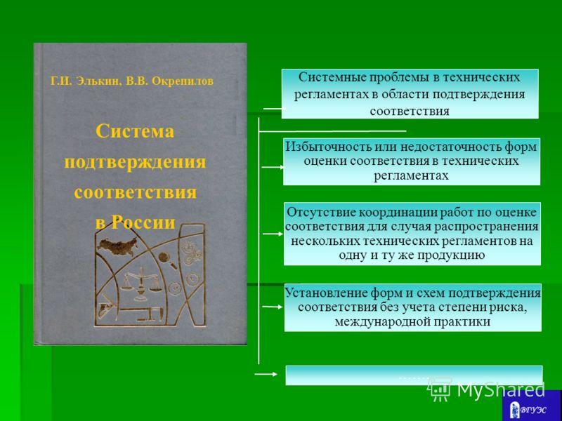 Г.И. Элькин, В.В. Окрепилов Система подтверждения соответствия в России Системные проблемы в технических регламентах в области подтверждения соответствия Избыточность или недостаточность форм оценки соответствия в технических регламентах Отсутствие к