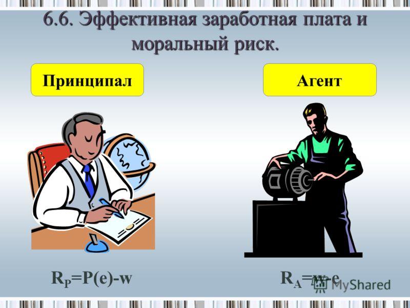 6.6. Эффективная заработная плата и моральный риск. ПринципалАгент R P =P(e)-wR A =w-e