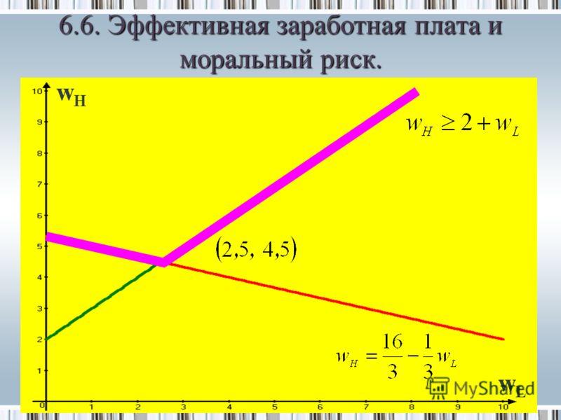 6.6. Эффективная заработная плата и моральный риск. wHwH wLwL