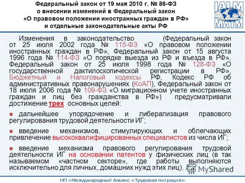 Федеральный закон от 19 мая 2010 г. 86-ФЗ о внесении изменений в Федеральный закон «О правовом положении иностранных граждан в РФ» и отдельные законодательные акты РФ Изменения в законодательство (Федеральный закон от 25 июля 2002 года 115-ФЗ «О прав