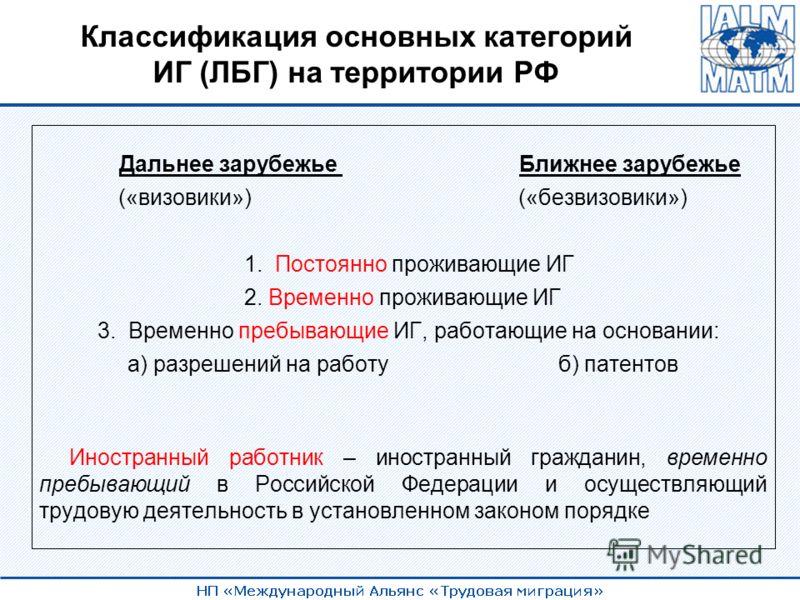 Классификация основных категорий ИГ (ЛБГ) на территории РФ Дальнее зарубежье Ближнее зарубежье («визовики») («безвизовики») 1. Постоянно проживающие ИГ 2. Временно проживающие ИГ 3. Временно пребывающие ИГ, работающие на основании: а) разрешений на р