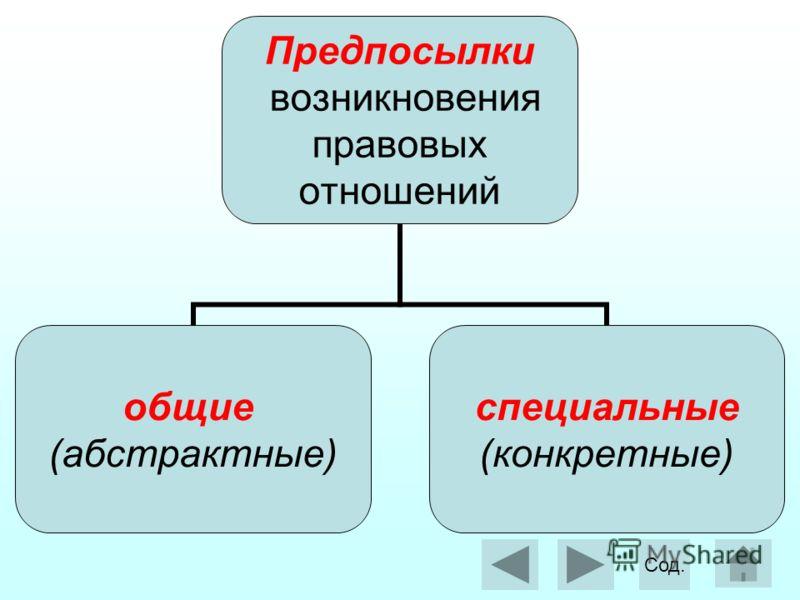Предпосылки возникновения правовых отношений общие (абстрактные) специальные (конкретные)