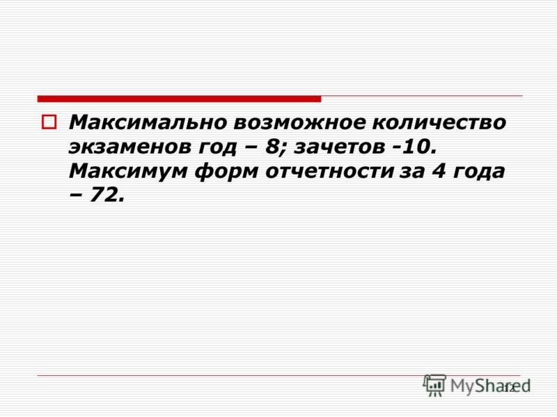 12 Максимально возможное количество экзаменов год – 8; зачетов -10. Максимум форм отчетности за 4 года – 72.