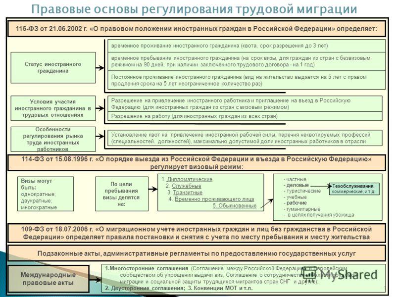 Уголовно-процессуальный кодекс Российской Федерации (с)