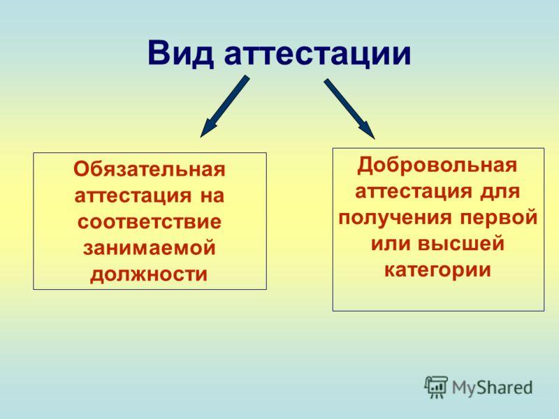 Вид аттестации Обязательная аттестация на соответствие занимаемой должности Добровольная аттестация для получения первой или высшей категории