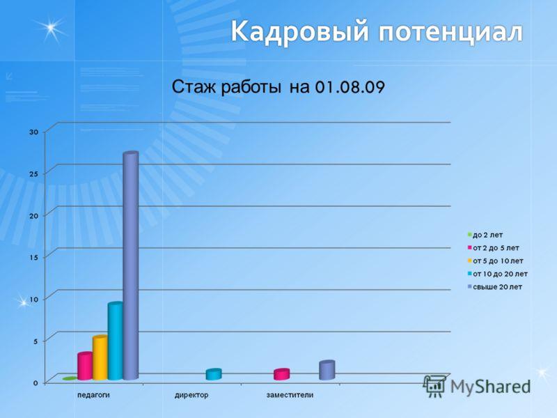 Кадровый потенциал Стаж работы на 01.08.09